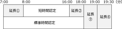 【月~金曜日】(0歳児は18:00まで)